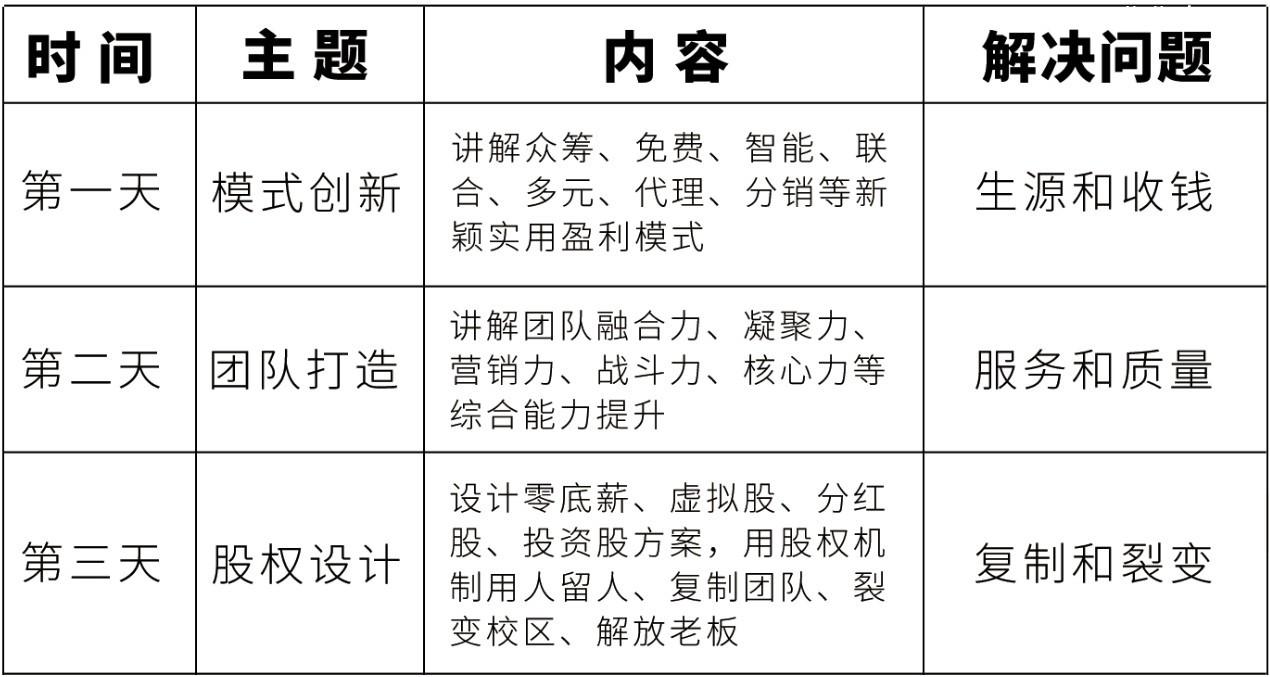 中国托管教育高峰论坛课程表