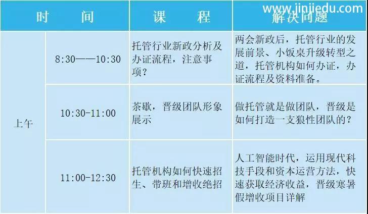 7月晋级中国行全新改版课程表